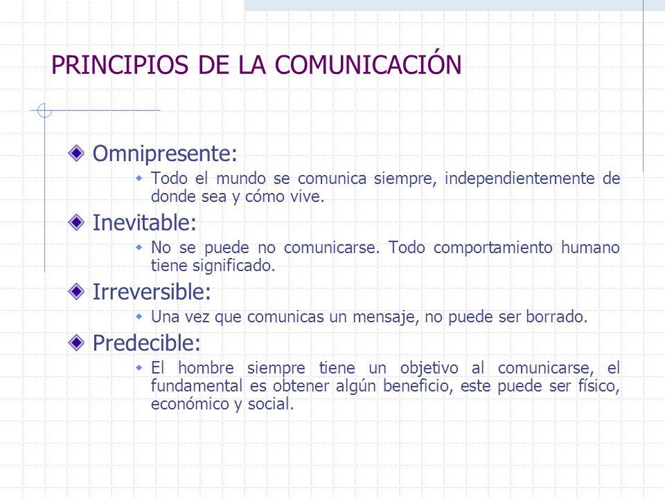Omnipresente: Todo el mundo se comunica siempre, independientemente de donde sea y cómo vive. Inevitable: No se puede no comunicarse. Todo comportamie