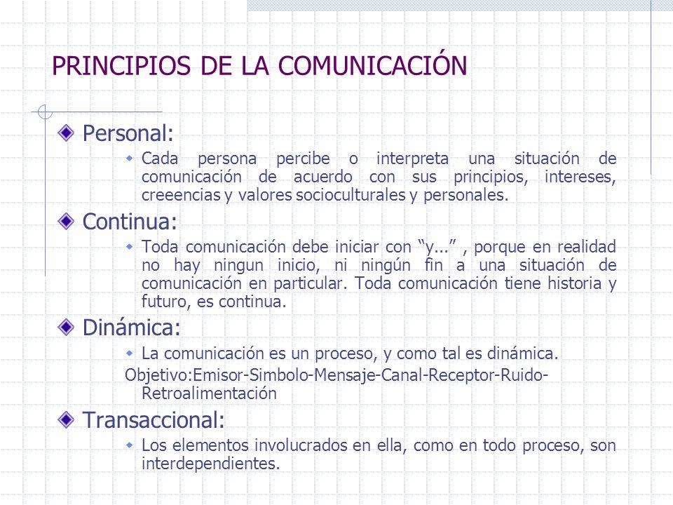 Personal: Cada persona percibe o interpreta una situación de comunicación de acuerdo con sus principios, intereses, creeencias y valores sociocultural