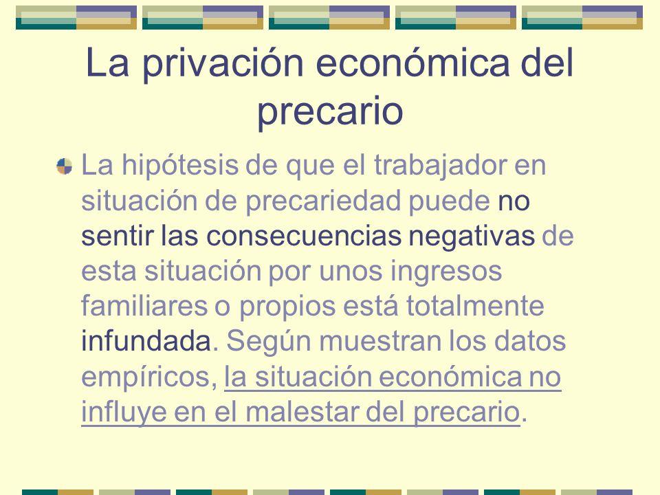 La privación económica del precario La hipótesis de que el trabajador en situación de precariedad puede no sentir las consecuencias negativas de esta