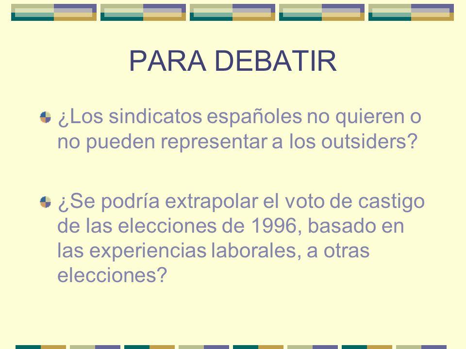 PARA DEBATIR ¿Los sindicatos españoles no quieren o no pueden representar a los outsiders? ¿Se podría extrapolar el voto de castigo de las elecciones