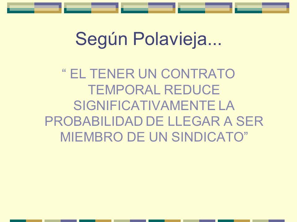Según Polavieja... EL TENER UN CONTRATO TEMPORAL REDUCE SIGNIFICATIVAMENTE LA PROBABILIDAD DE LLEGAR A SER MIEMBRO DE UN SINDICATO