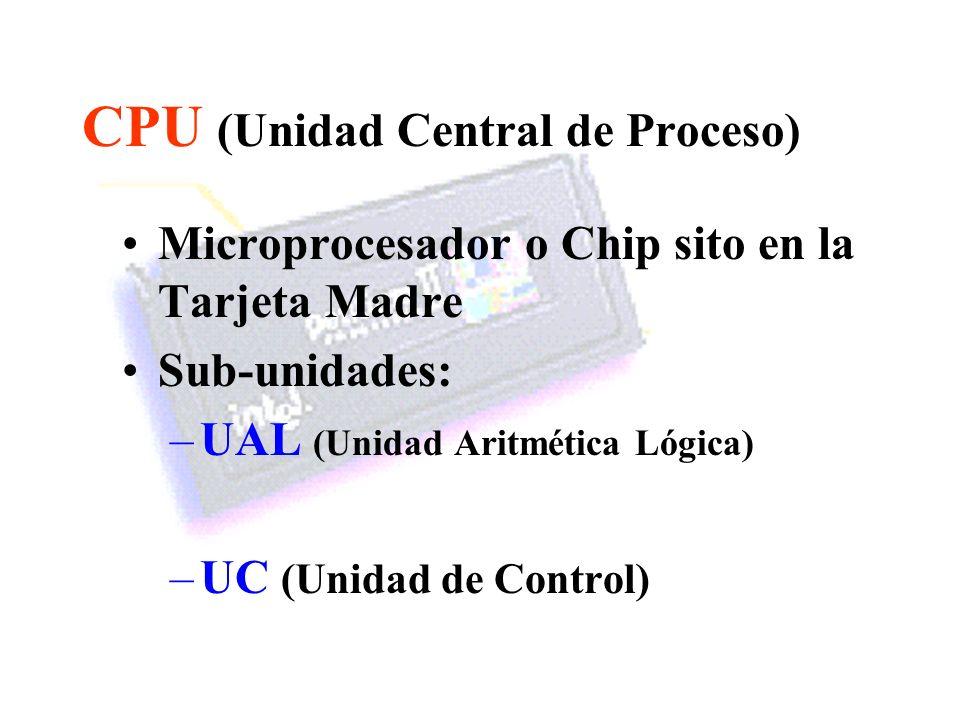 Microprocesador o Chip sito en la Tarjeta Madre Sub-unidades: –UAL (Unidad Aritmética Lógica) –UC (Unidad de Control) CPU (Unidad Central de Proceso)