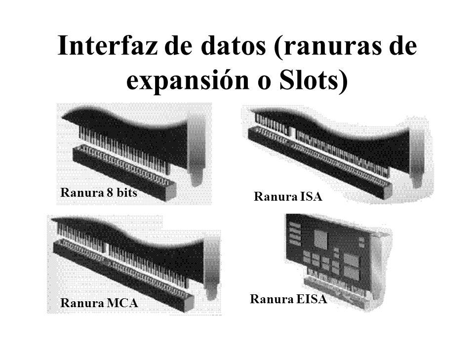 Interfaz de datos (ranuras de expansión o Slots) Ranura 8 bits Ranura ISA Ranura MCA Ranura EISA