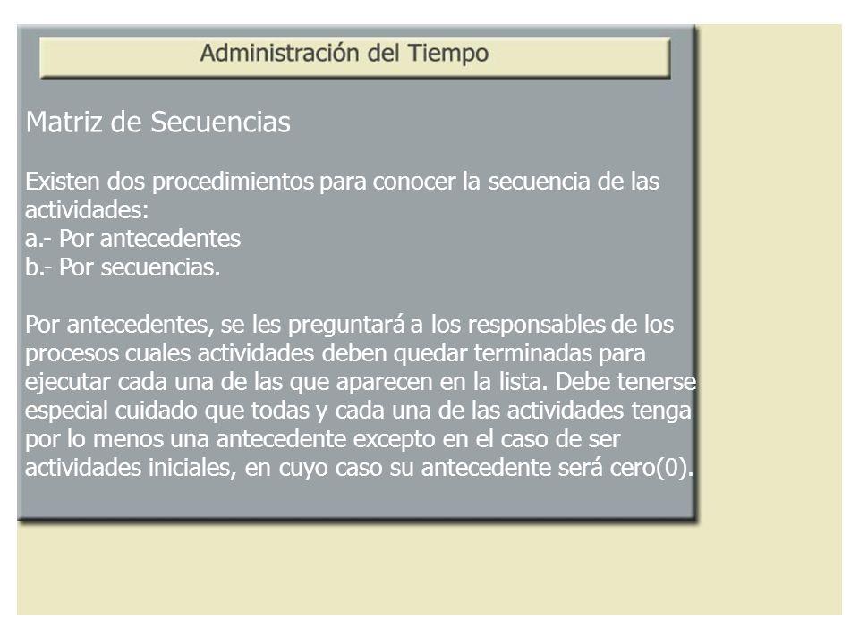 Matriz de Secuencias Existen dos procedimientos para conocer la secuencia de las actividades: a.- Por antecedentes b.- Por secuencias. Por antecedente