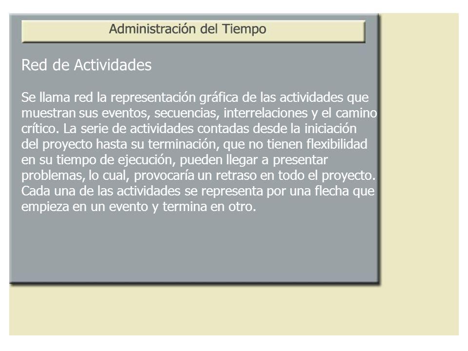 Red de Actividades Se llama red la representación gráfica de las actividades que muestran sus eventos, secuencias, interrelaciones y el camino crítico