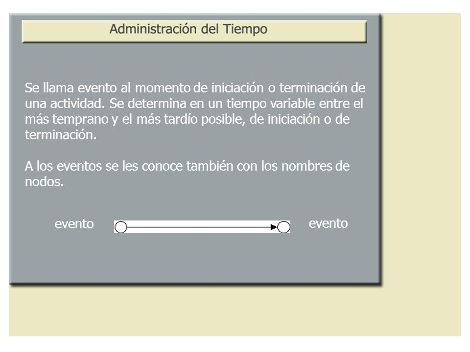 Se llama evento al momento de iniciación o terminación de una actividad. Se determina en un tiempo variable entre el más temprano y el más tardío posi
