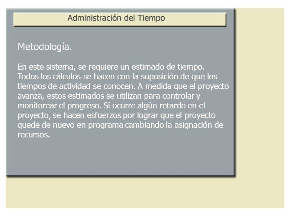 Metodología, continuación… El Sistema consta de dos ciclos: 1.