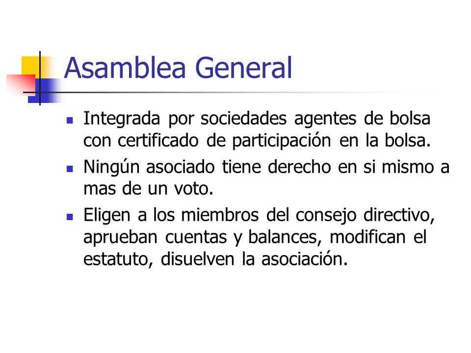 Asamblea General Integrada por sociedades agentes de bolsa con certificado de participación en la bolsa. Ningún asociado tiene derecho en si mismo a m