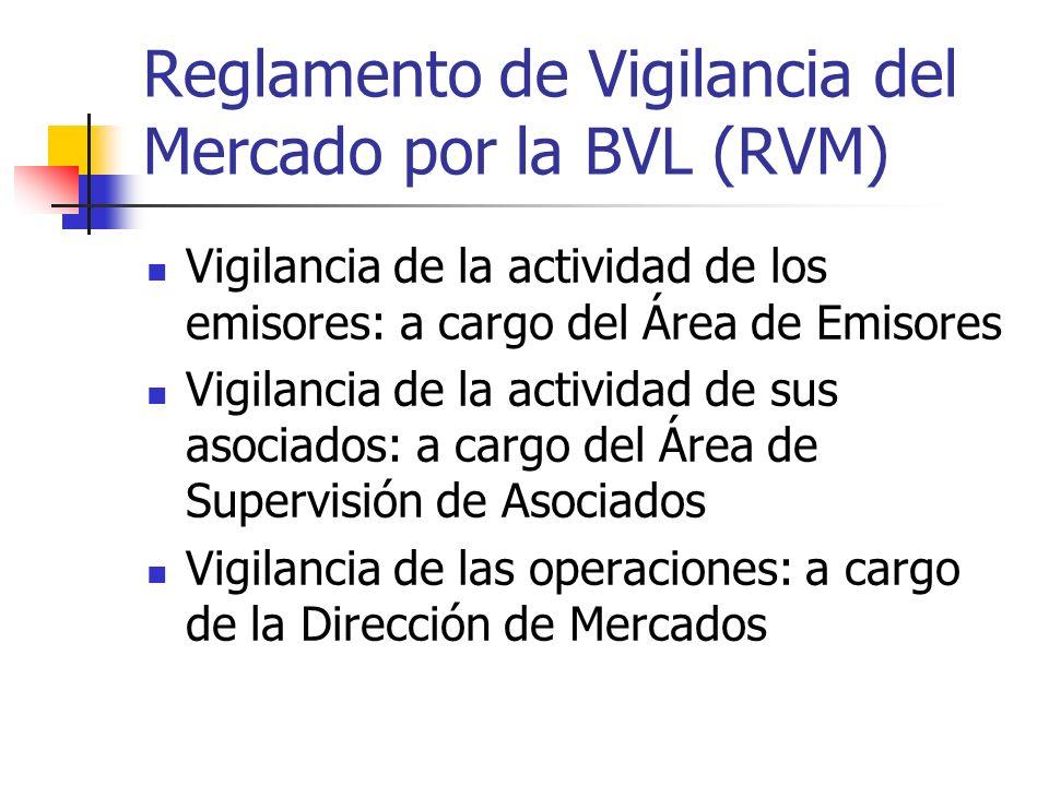 Reglamento de Vigilancia del Mercado por la BVL (RVM) Vigilancia de la actividad de los emisores: a cargo del Área de Emisores Vigilancia de la activi