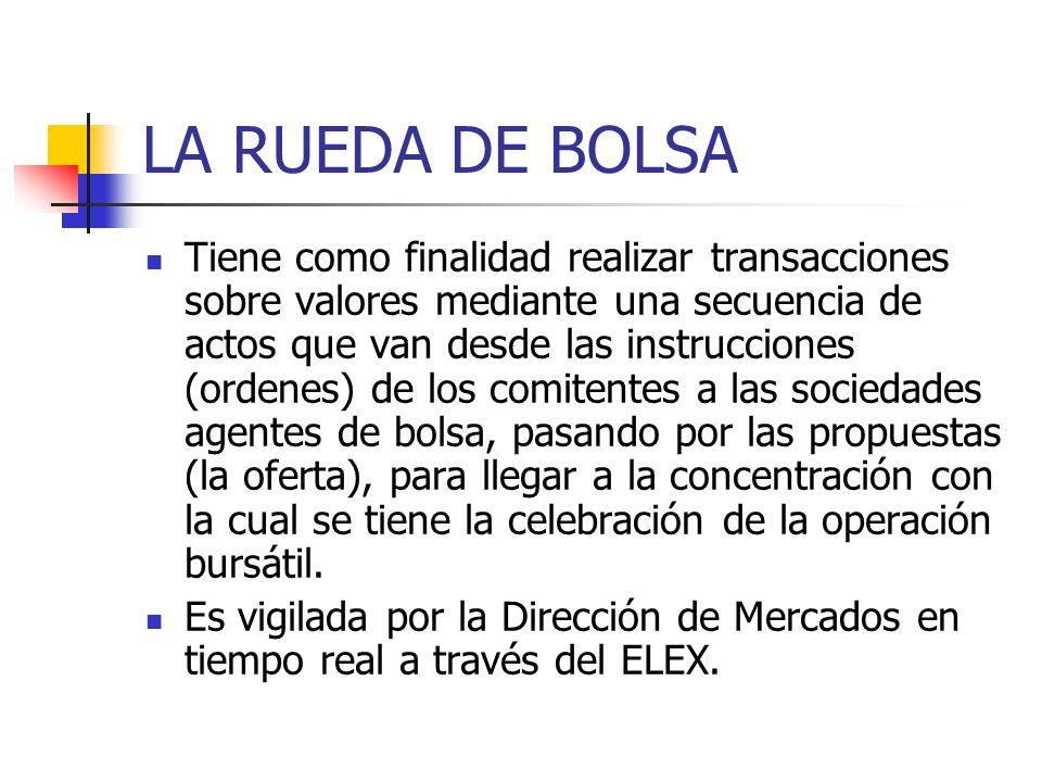 LA RUEDA DE BOLSA Tiene como finalidad realizar transacciones sobre valores mediante una secuencia de actos que van desde las instrucciones (ordenes)