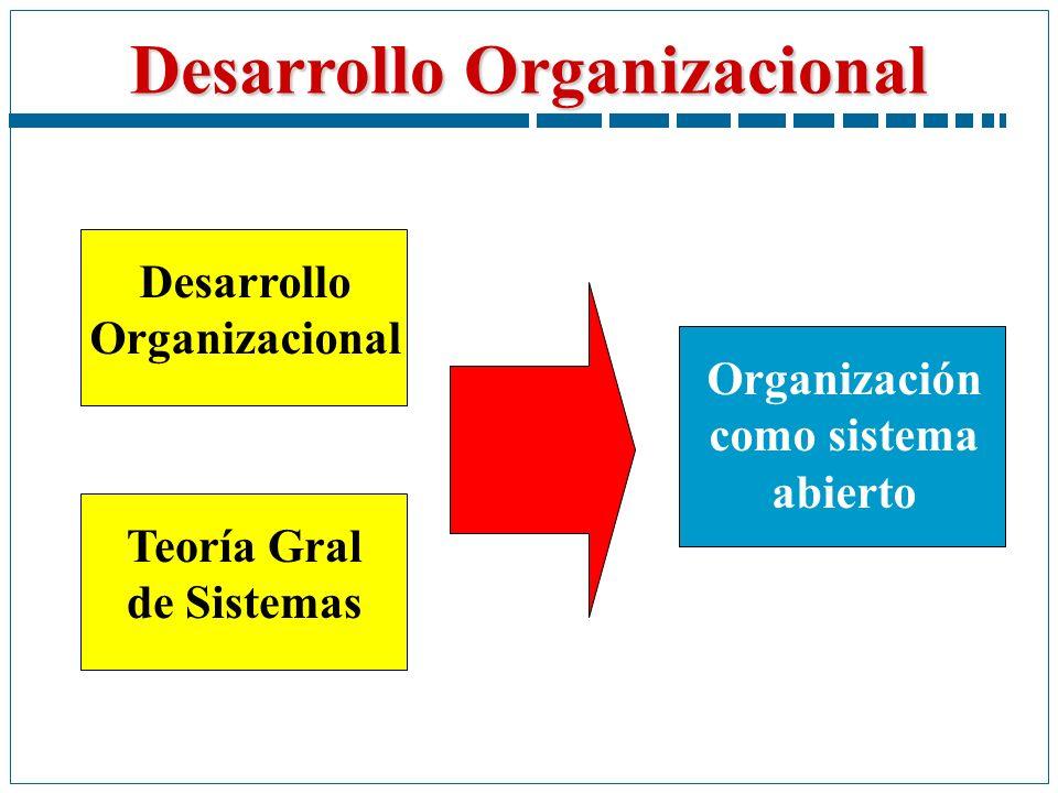 Desarrollo Organizacional Desarrollo Organizacional Teoría Gral de Sistemas Organización como sistema abierto
