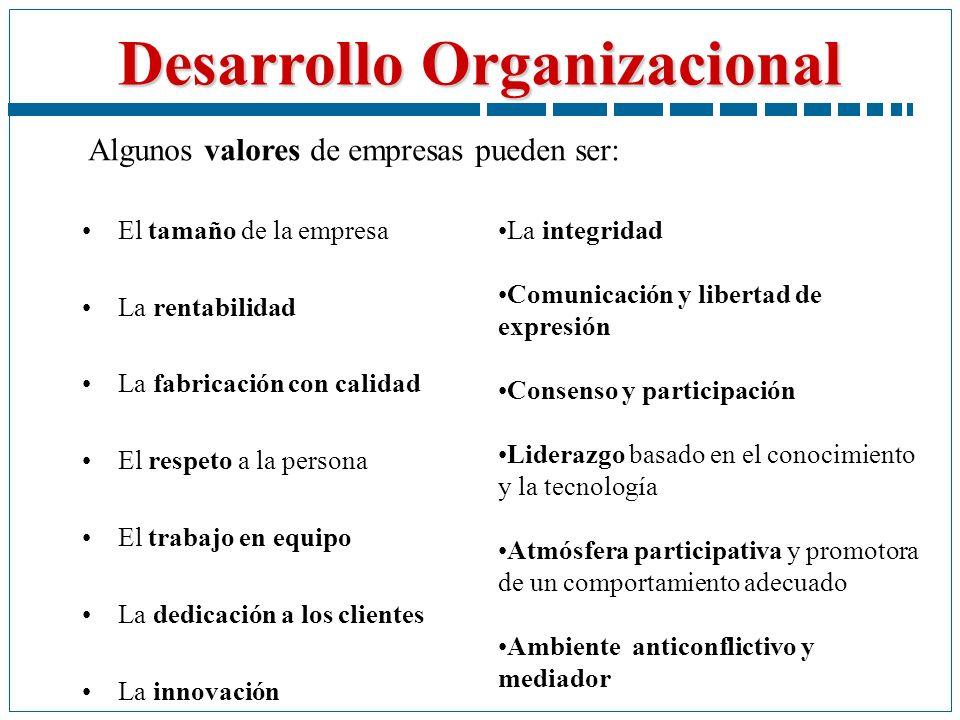 Desarrollo Organizacional La integridad Comunicación y libertad de expresión Consenso y participación Liderazgo basado en el conocimiento y la tecnolo