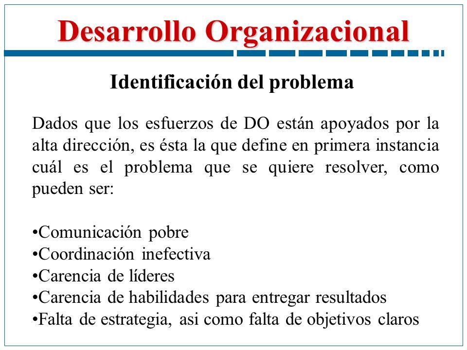Desarrollo Organizacional Identificación del problema Dados que los esfuerzos de DO están apoyados por la alta dirección, es ésta la que define en pri