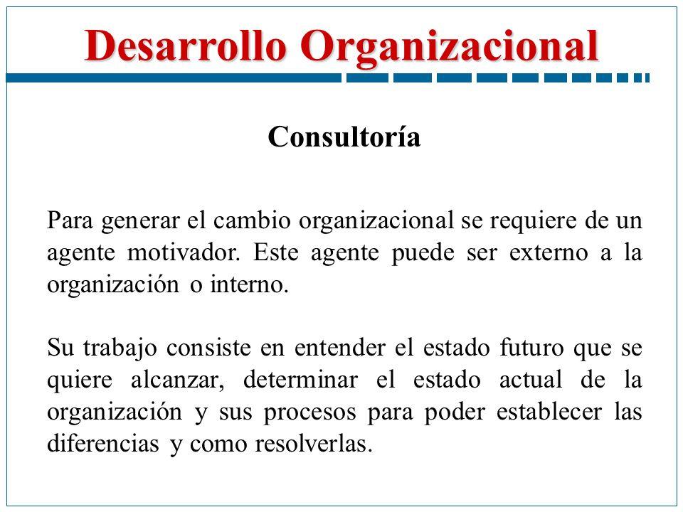 Desarrollo Organizacional Consultoría Para generar el cambio organizacional se requiere de un agente motivador. Este agente puede ser externo a la org
