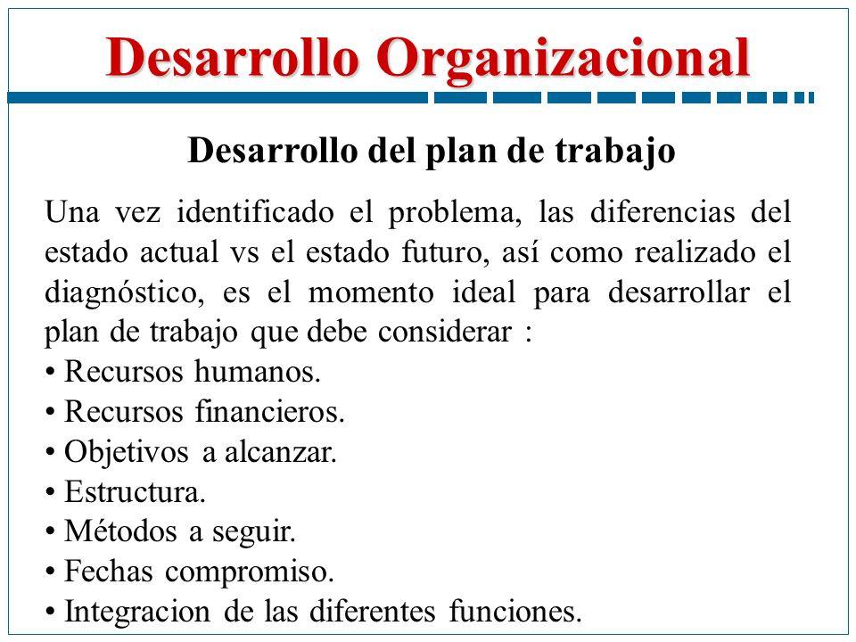Desarrollo Organizacional Desarrollo del plan de trabajo Una vez identificado el problema, las diferencias del estado actual vs el estado futuro, así