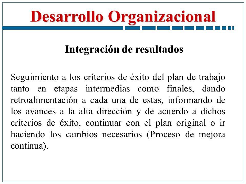 Desarrollo Organizacional Integración de resultados Seguimiento a los críterios de éxito del plan de trabajo tanto en etapas intermedias como finales,