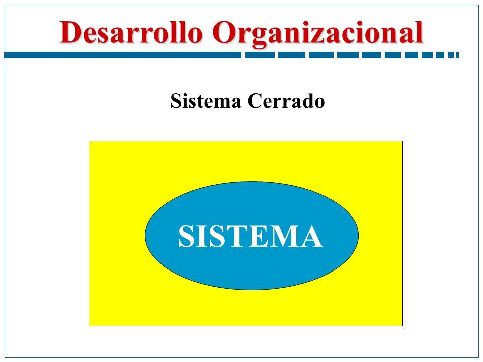 Desarrollo Organizacional SISTEMA Sistema Cerrado