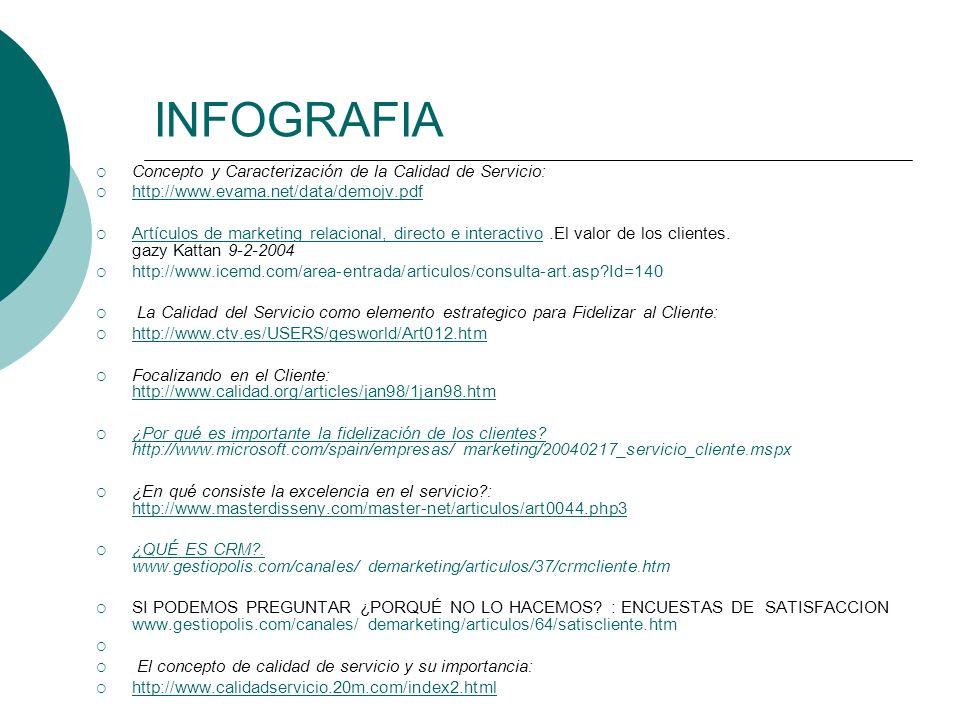 INFOGRAFIA Concepto y Caracterización de la Calidad de Servicio: http://www.evama.net/data/demojv.pdf Artículos de marketing relacional, directo e int