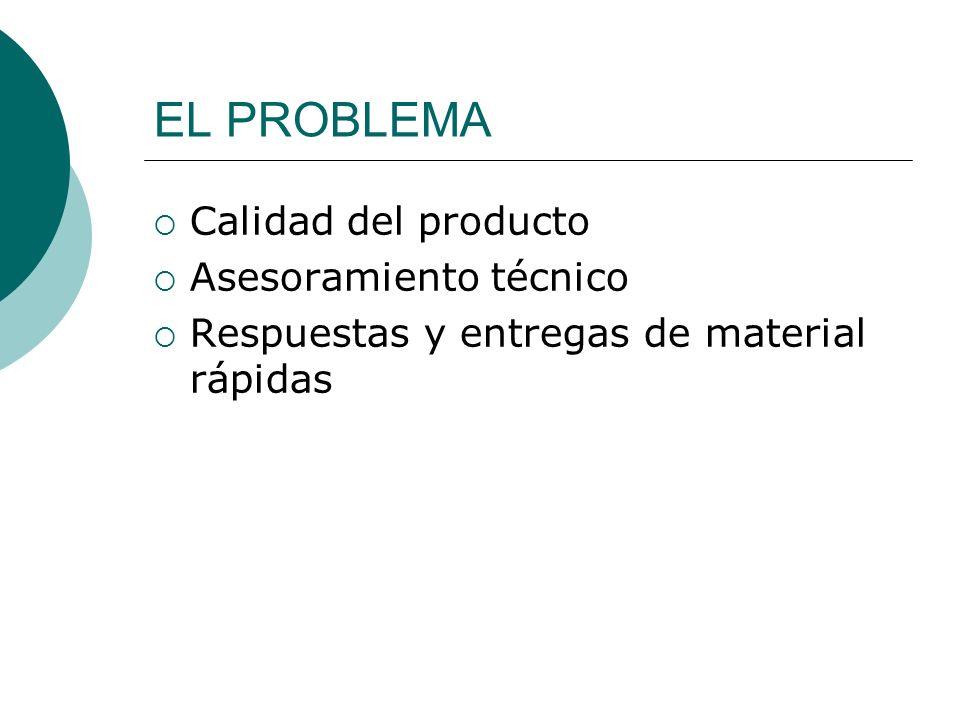 EL PROBLEMA Calidad del producto Asesoramiento técnico Respuestas y entregas de material rápidas
