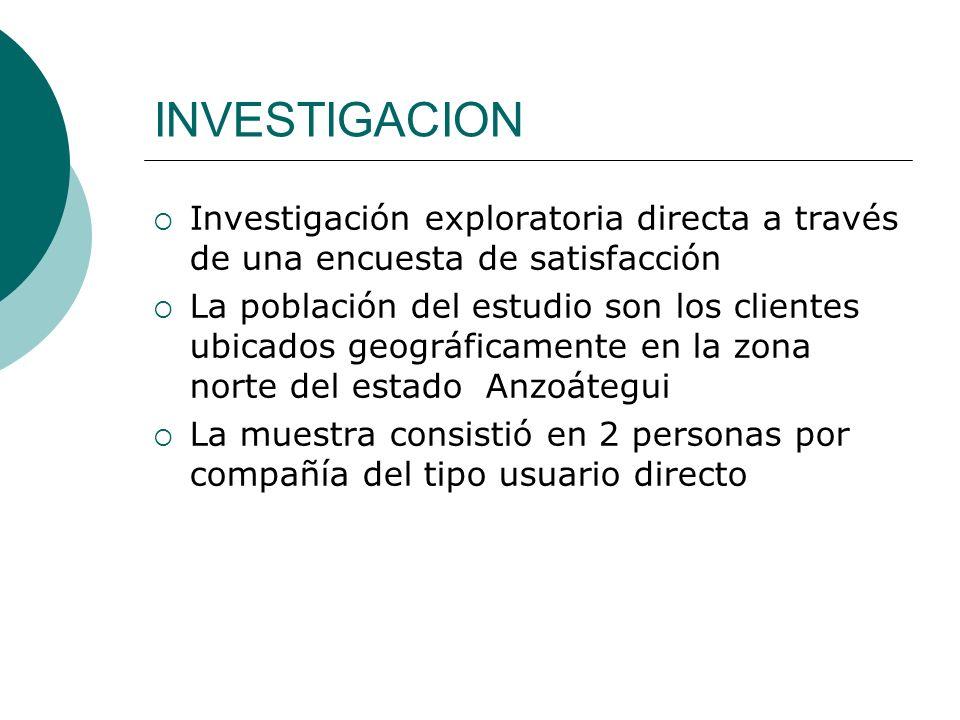 INVESTIGACION Investigación exploratoria directa a través de una encuesta de satisfacción La población del estudio son los clientes ubicados geográfic