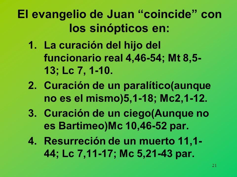 20 COINCIDENCIAS ENTRE EL EVANGELIO DE JUAN Y LOS EVANGELIOS SINÓPTICOS