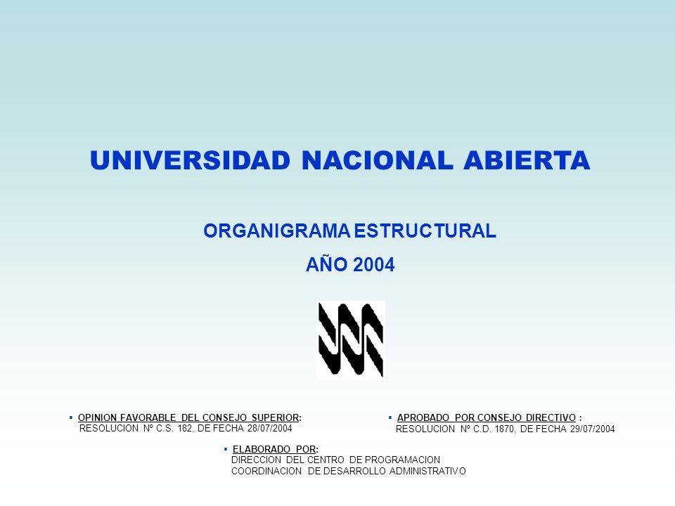 UNIVERSIDAD NACIONAL ABIERTA ORGANIGRAMA ESTRUCTURAL AÑO 2004 ELABORADO POR: DIRECCION DEL CENTRO DE PROGRAMACION COORDINACION DE DESARROLLO ADMINISTR