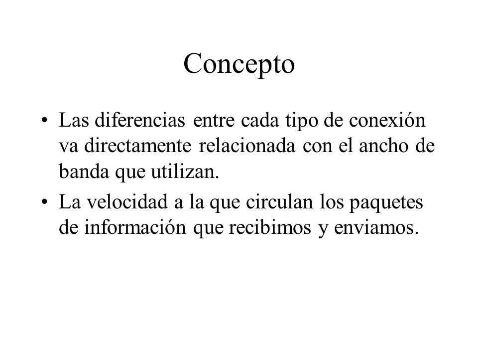 Concepto Las diferencias entre cada tipo de conexión va directamente relacionada con el ancho de banda que utilizan.