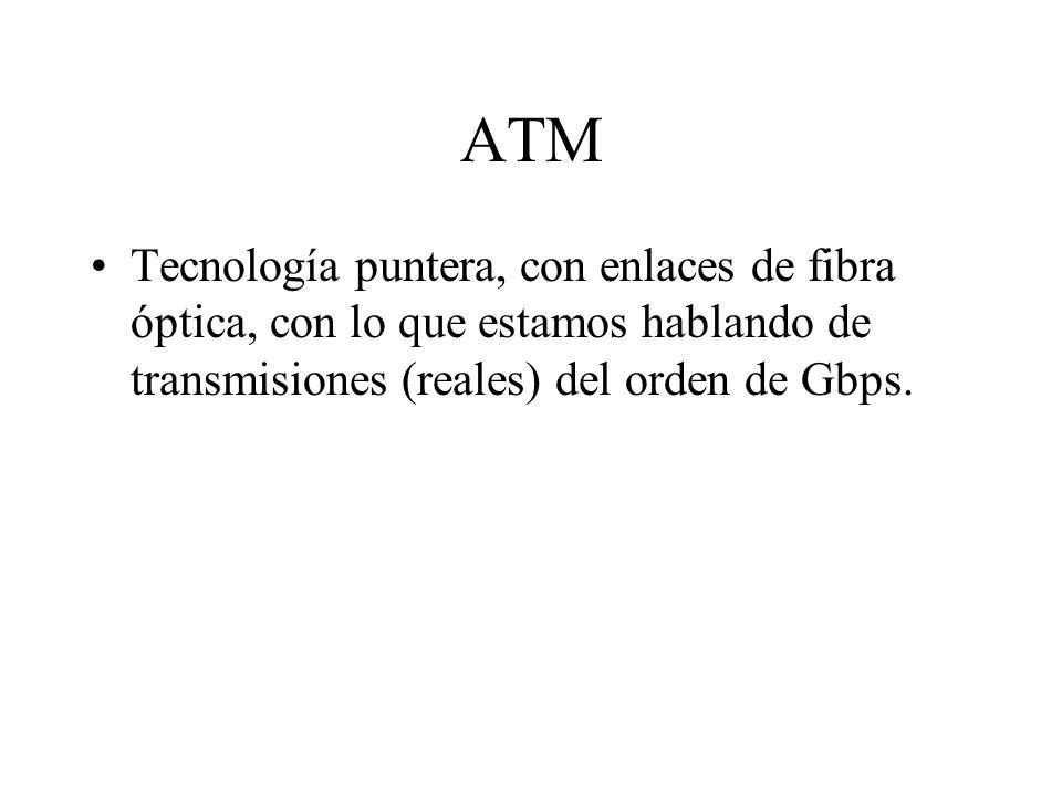 ATM Tecnología puntera, con enlaces de fibra óptica, con lo que estamos hablando de transmisiones (reales) del orden de Gbps.