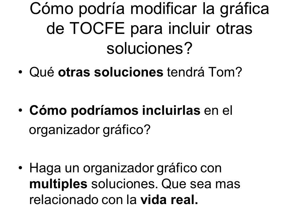 Cómo podría modificar la gráfica de TOCFE para incluir otras soluciones? Qué otras soluciones tendrá Tom? Cómo podríamos incluirlas en el organizador