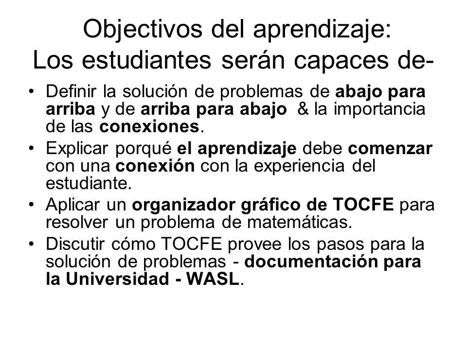 Objectivos del aprendizaje: Los estudiantes serán capaces de- Definir la solución de problemas de abajo para arriba y de arriba para abajo & la import