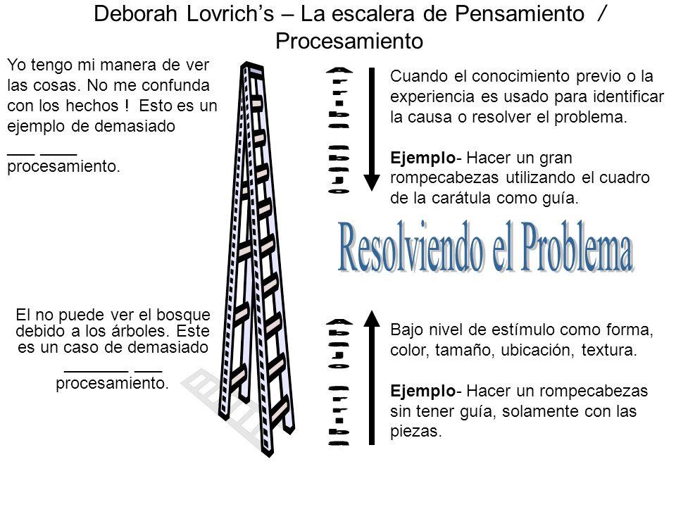 Deborah Lovrichs – La escalera de Pensamiento / Procesamiento El no puede ver el bosque debido a los árboles. Este es un caso de demasiado _______ ___