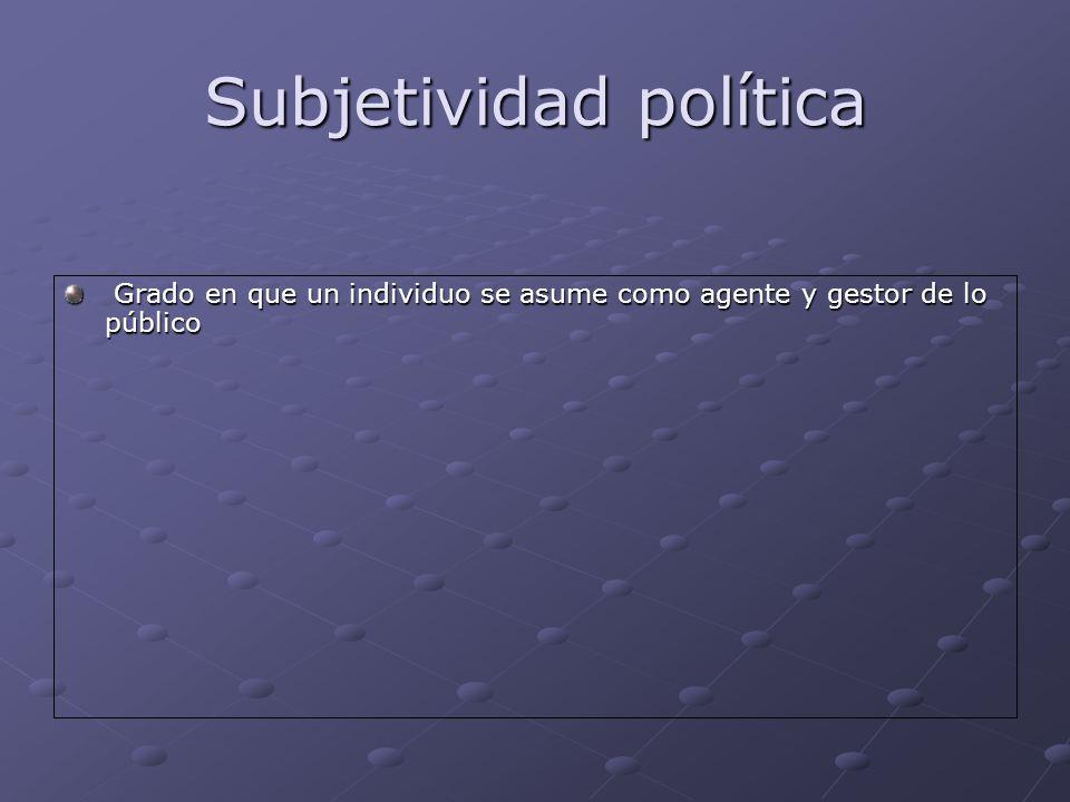 Subjetividad política Grado en que un individuo se asume como agente y gestor de lo público Grado en que un individuo se asume como agente y gestor de