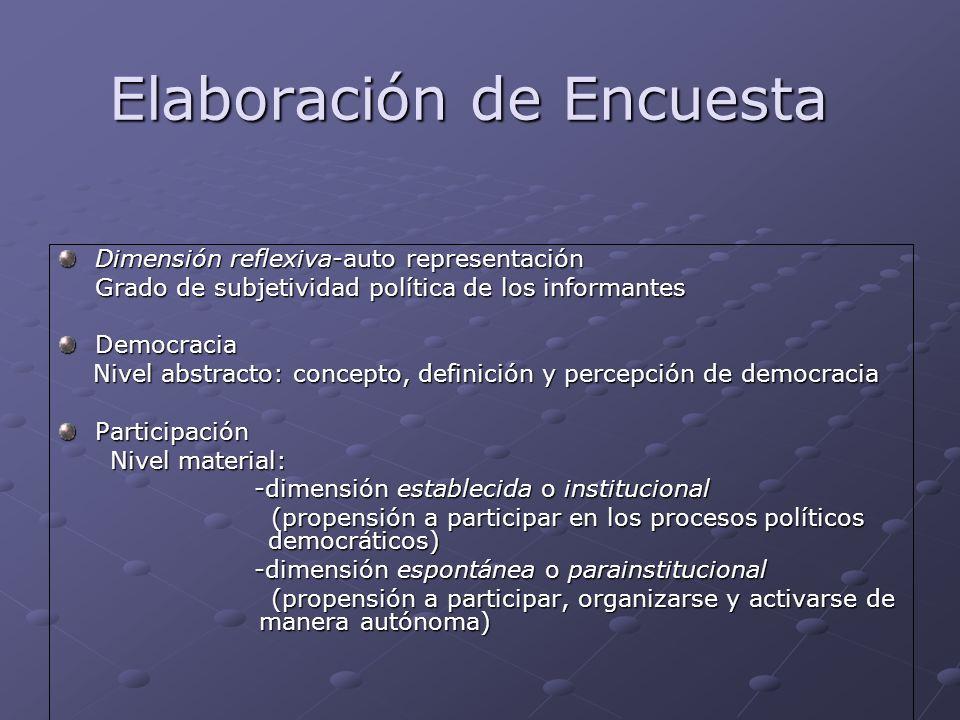 Elaboración de Encuesta Dimensión reflexiva-auto representación Grado de subjetividad política de los informantes Democracia Nivel abstracto: concepto