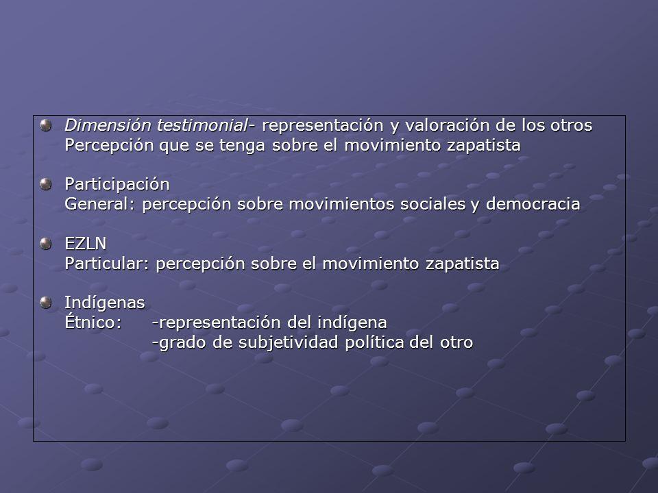 Dimensión testimonial- representación y valoración de los otros Percepción que se tenga sobre el movimiento zapatista Participación General: percepció