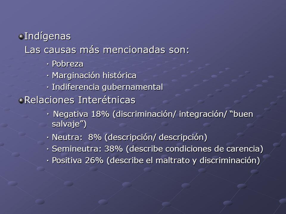 Indígenas Las causas más mencionadas son: Las causas más mencionadas son: · Pobreza · Marginación histórica · Indiferencia gubernamental Relaciones In