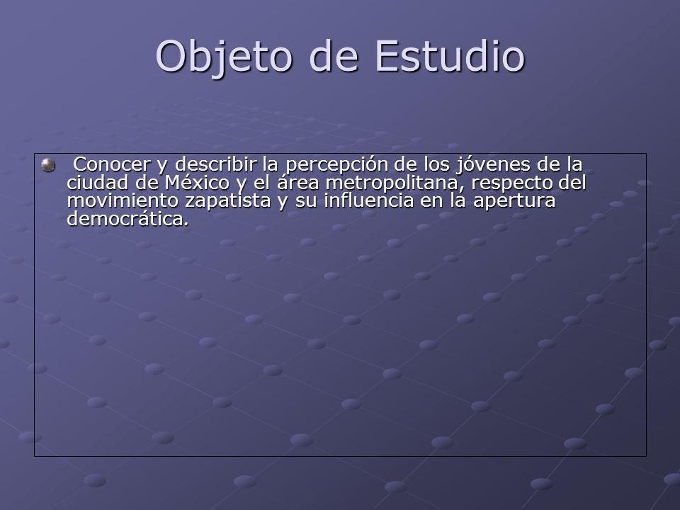 Objeto de Estudio Conocer y describir la percepción de los jóvenes de la ciudad de México y el área metropolitana, respecto del movimiento zapatista y