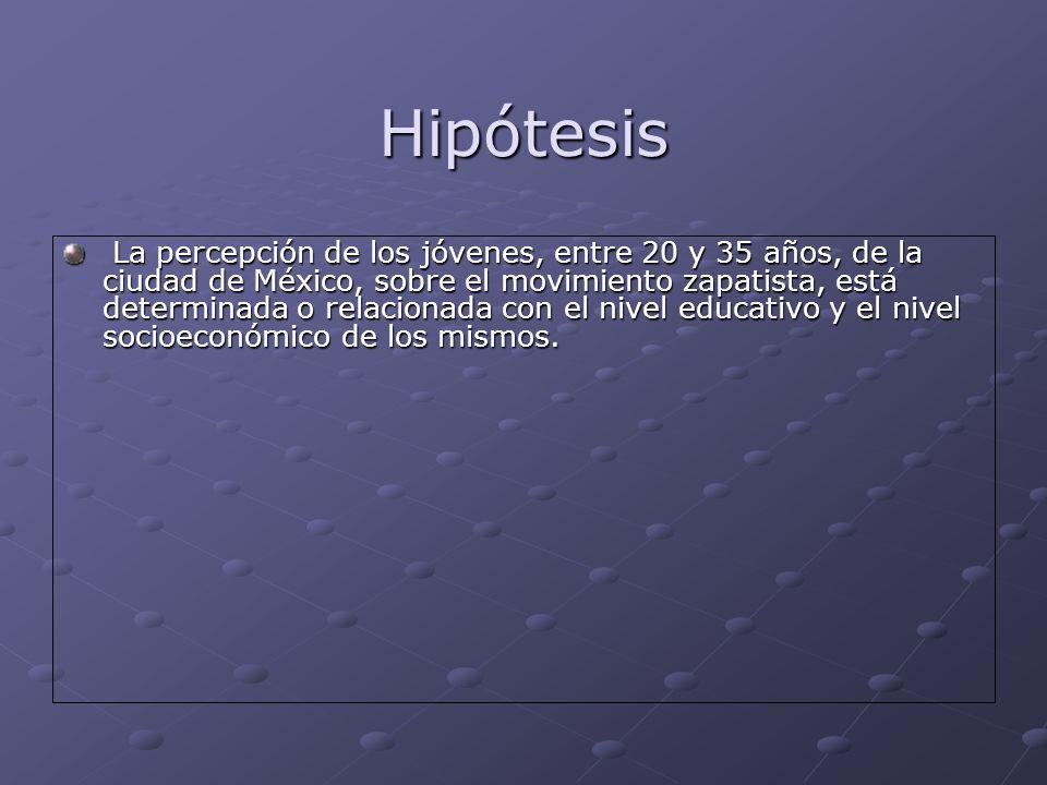 Hipótesis La percepción de los jóvenes, entre 20 y 35 años, de la ciudad de México, sobre el movimiento zapatista, está determinada o relacionada con