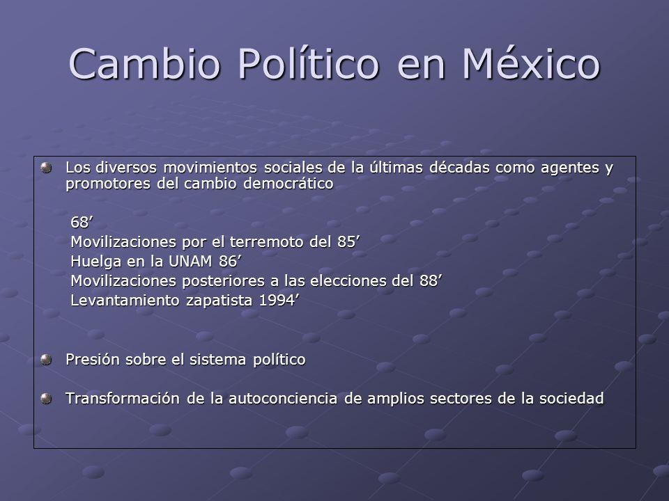 Cambio Político en México Los diversos movimientos sociales de la últimas décadas como agentes y promotores del cambio democrático 68 68 Movilizacione
