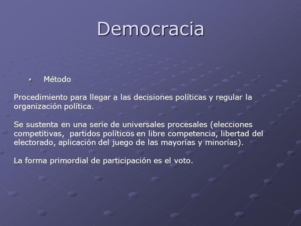 Democracia Democracia Método Procedimiento para llegar a las decisiones políticas y regular la organización política. Se sustenta en una serie de univ