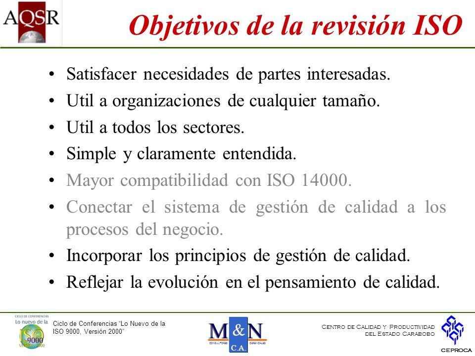 ISO 9000:2000 Ciclo de Conferencias Lo Nuevo de la ISO 9000, Versión 2000 CEPROCA Centro de Calidad y Productividad del Estado Carabobo NNMM & & C.A.