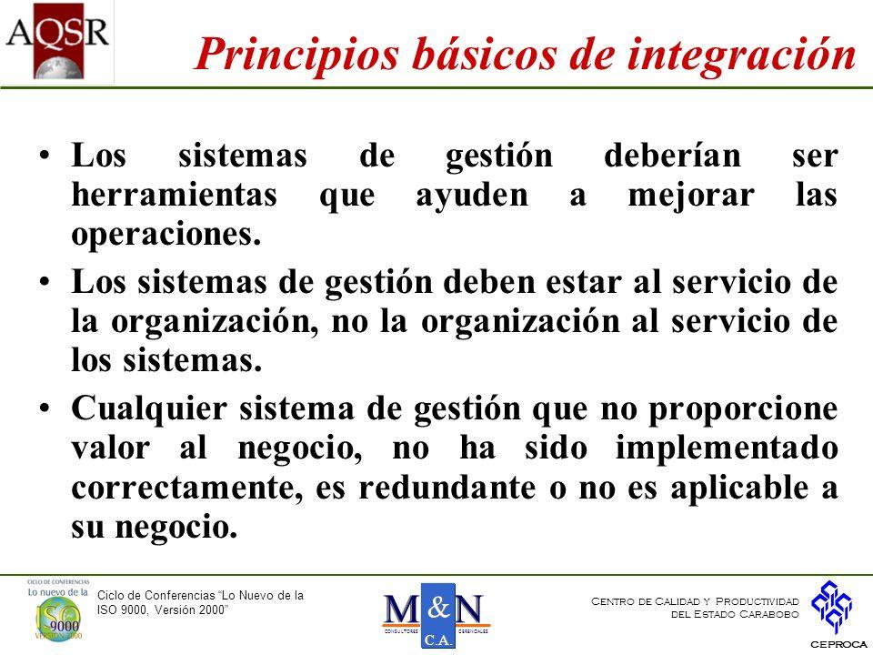 ISO/TS 16949 Ciclo de Conferencias Lo Nuevo de la ISO 9000, Versión 2000 CEPROCA Centro de Calidad y Productividad del Estado Carabobo NNMM & & C.A.