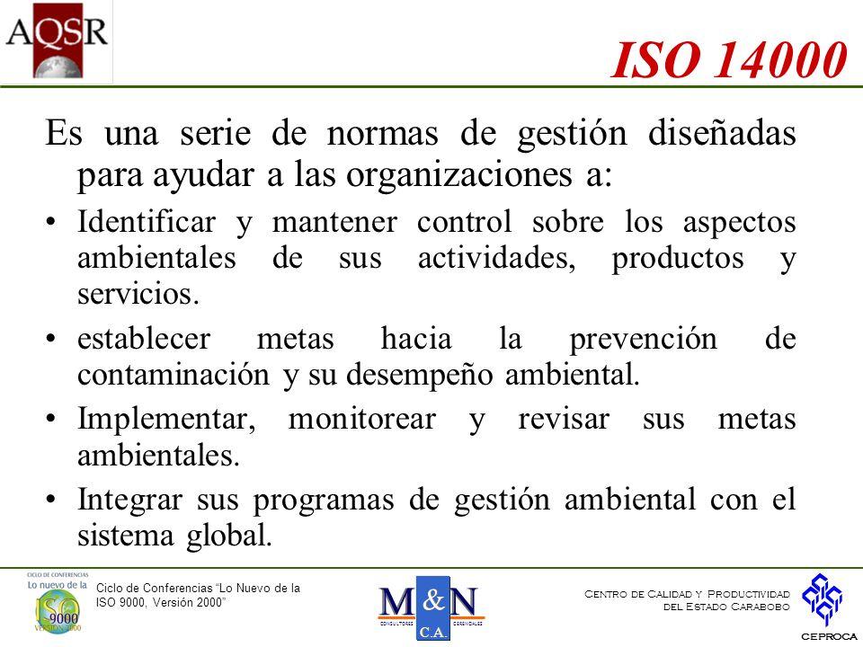 ISO 14000 Ciclo de Conferencias Lo Nuevo de la ISO 9000, Versión 2000 CEPROCA Centro de Calidad y Productividad del Estado Carabobo NNMM & & C.A. CONS