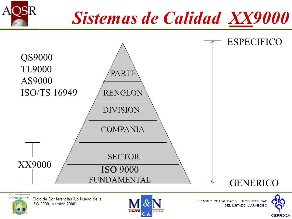 QS 9000 Ciclo de Conferencias Lo Nuevo de la ISO 9000, Versión 2000 CEPROCA Centro de Calidad y Productividad del Estado Carabobo NNMM & & C.A. CONSUL