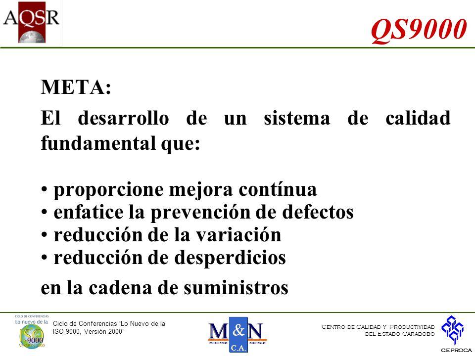Ciclo de Conferencias Lo Nuevo de la ISO 9000, Versión 2000 CEPROCA Centro de Calidad y Productividad del Estado Carabobo NNMM & & C.A. CONSULTORESGER