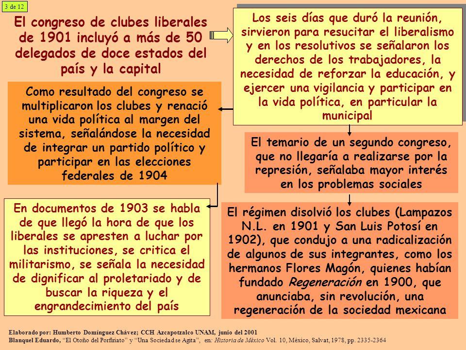 El congreso de clubes liberales de 1901 incluyó a más de 50 delegados de doce estados del país y la capital Los seis días que duró la reunión, sirvier