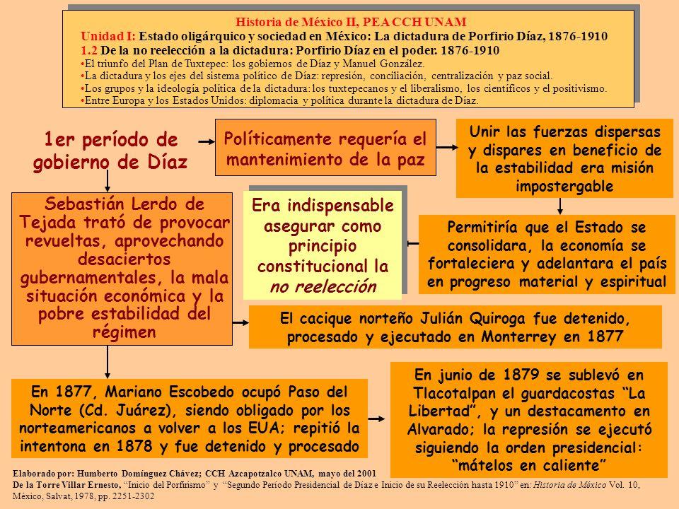 Políticamente requería el mantenimiento de la paz 1er período de gobierno de Díaz Unir las fuerzas dispersas y dispares en beneficio de la estabilidad