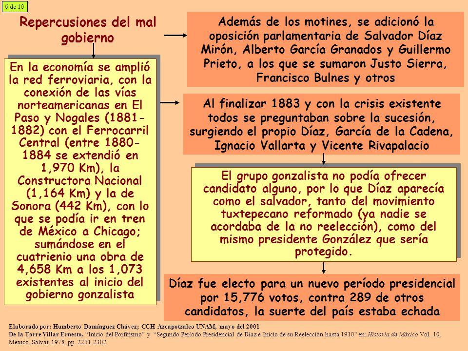 Elaborado por: Humberto Domínguez Chávez; CCH Azcapotzalco UNAM, mayo del 2001 De la Torre Villar Ernesto, Inicio del Porfirismo y Segundo Período Presidencial de Díaz e Inicio de su Reelección hasta 1910 en: Historia de México Vol.
