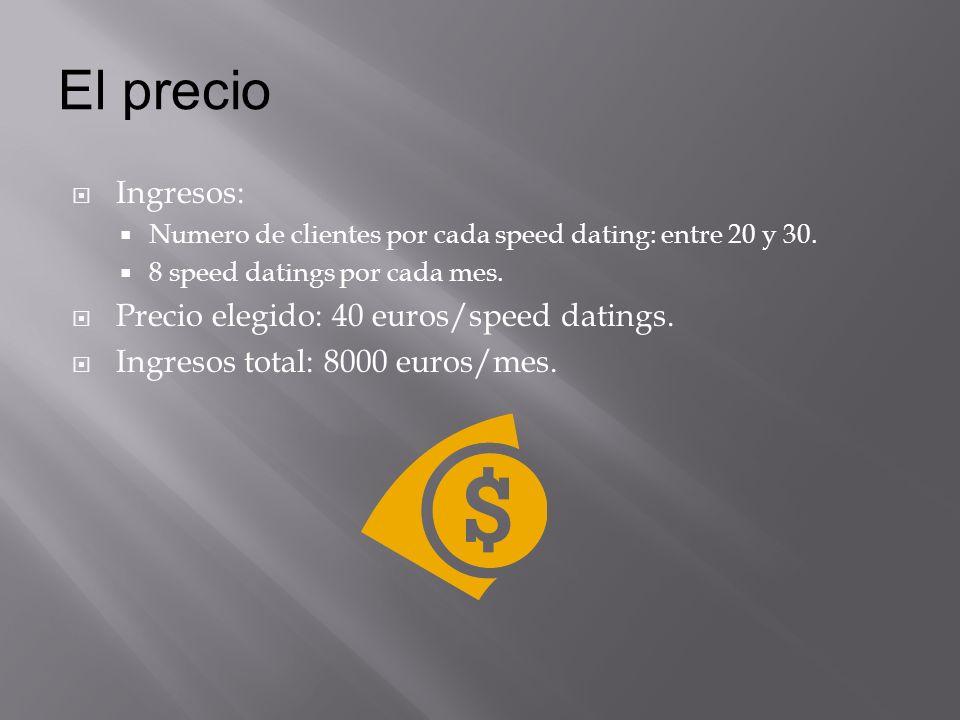 El precio Ingresos: Numero de clientes por cada speed dating: entre 20 y 30.