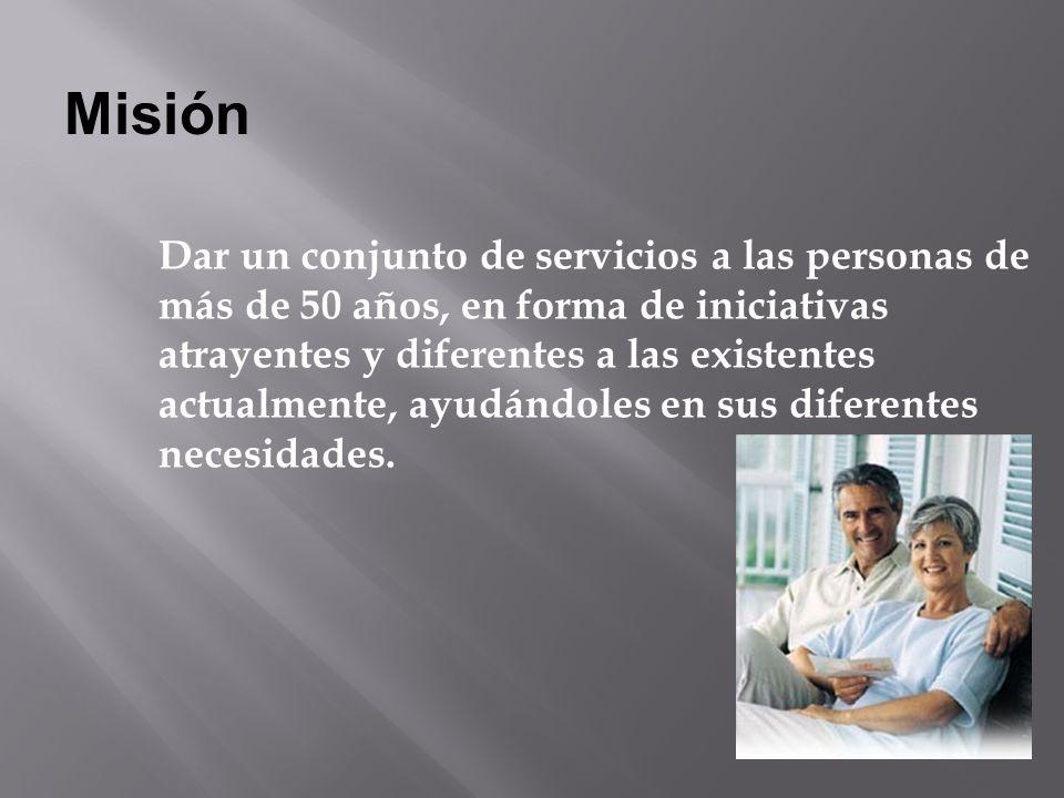 Evolucion del numero de clientes de San Sebastian durante tres años: Objetivo financiero 1° año2° año3° año Numero de clientes 1% del mercado: 700 personas 2% del mercado: 1400 personas 4% del mercado: 2800 personas