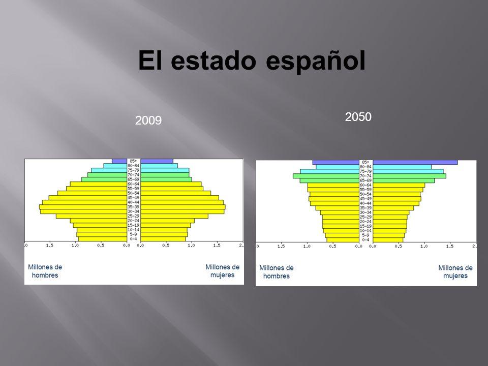 El estado español 2050 2009